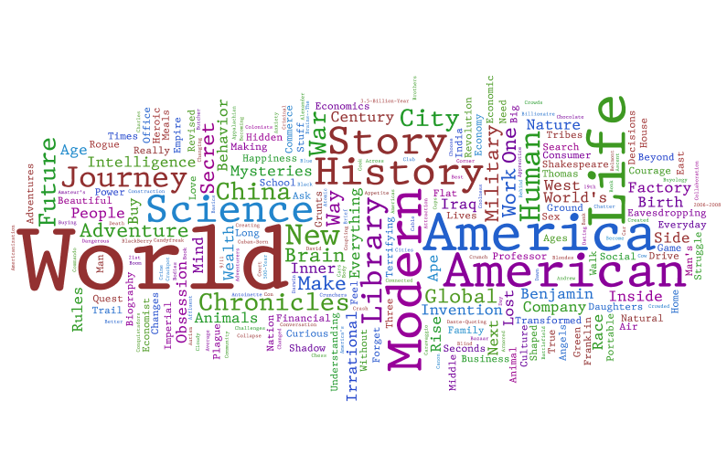 Audible_wordle