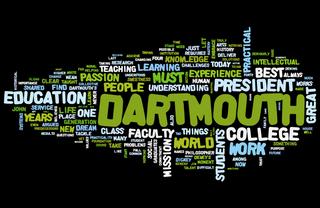 Inauguration Wordle